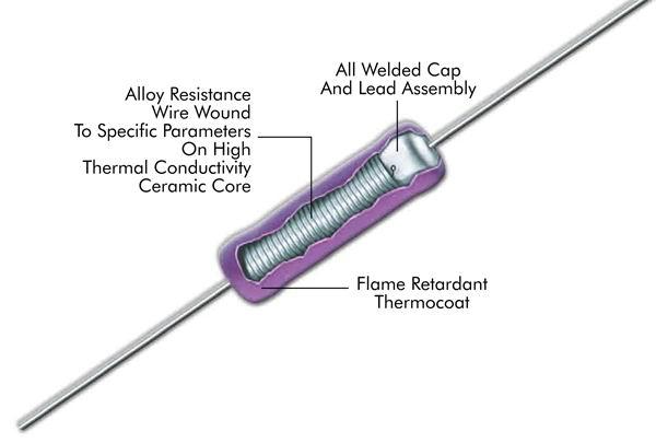 Htr High Tech Resistors Audiophiler Hochlastwiderstand